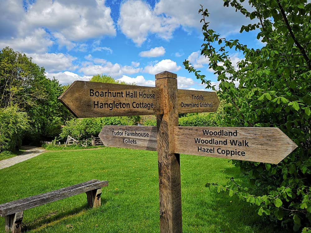 Signposts for walkers at the Museum