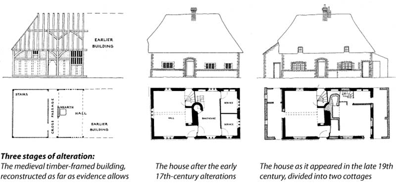 Walderton house: the three stages of alteration